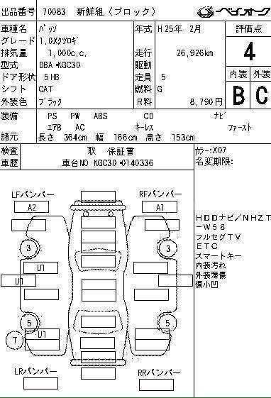 Toyota Passo X Kutsurogi 2013 Image-6