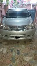 Slide_toyota-avanza-1-5l-up-spec-2010-16563861