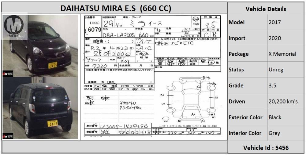 Daihatsu Mira X Special 2017 Image-1