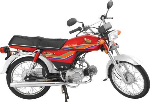 Honda CD 70 User Review